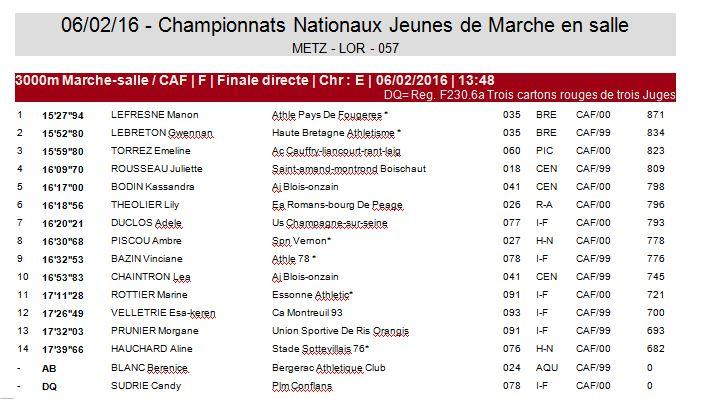 Championnats de France Salle Jeunes- Metz - 6 Février 2016 0_f_110
