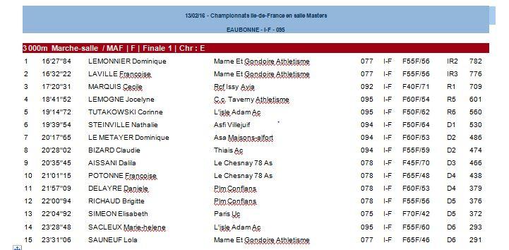 Championnats Masters LIFA - Eaubonne - 13 Février  0_if_110