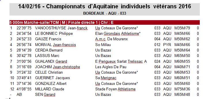 Championnats Vétérans Aquitaine - 14 Février - Bordeaux 1_a_110