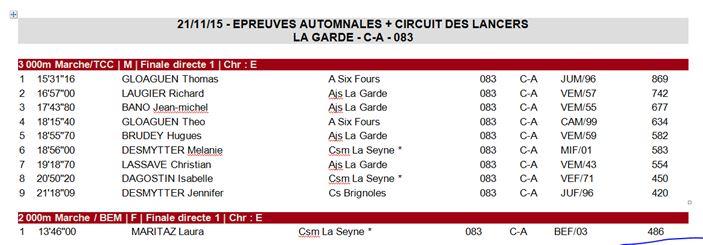 Epreuves automnales - La Garde (83) - 21 Novembre 1_ca_110