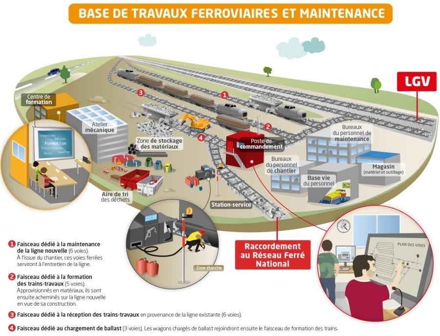 Base Travaux  Ferroviaires et Maintenance -LGV Tours Bordeau Base-d10