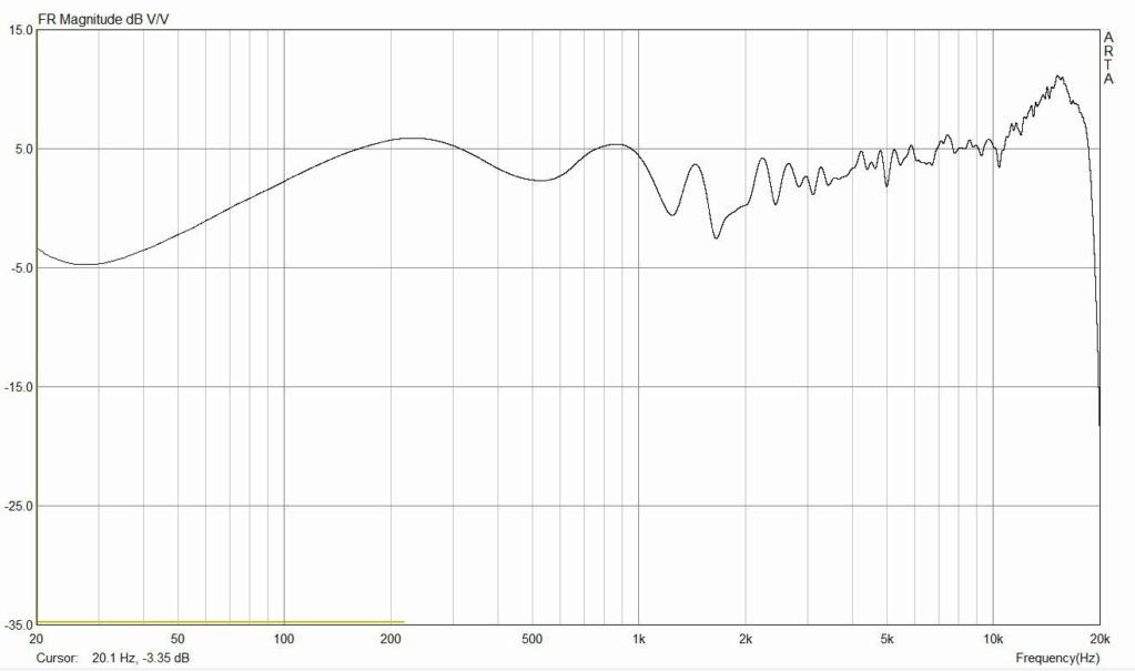 Canton CT-1000............  follia audiofila [mini-recensione] - Pagina 11 Unsmoo10