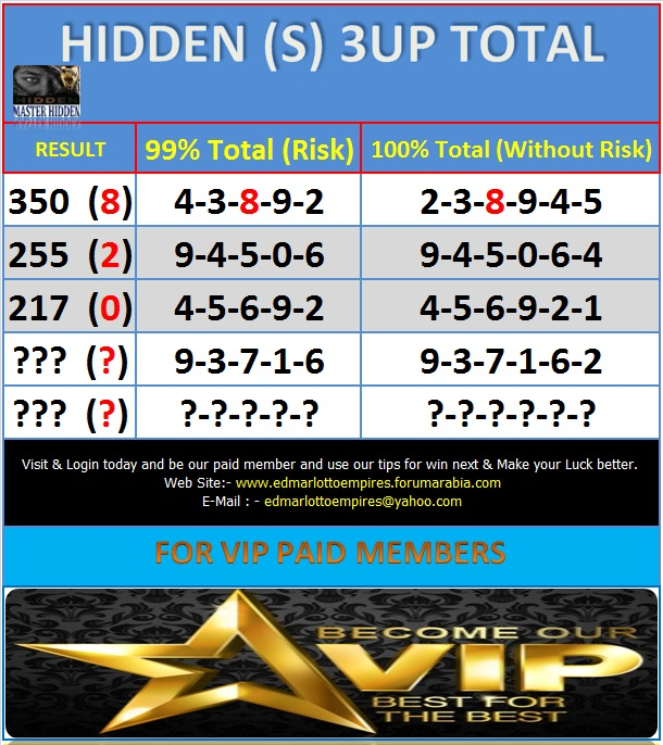 VIP DATA FOR ALL MEMBER BEFORE THE RESULT 17/JANUARY/2016 11:00 MORNING(FREE VIEW -UPDATE-DONE) Hidden26