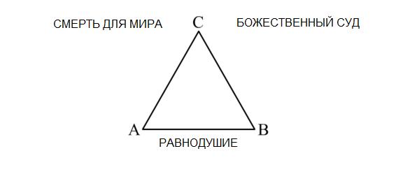 """Обсуждение служения """"Неупиваемая Чаша"""". 56610"""