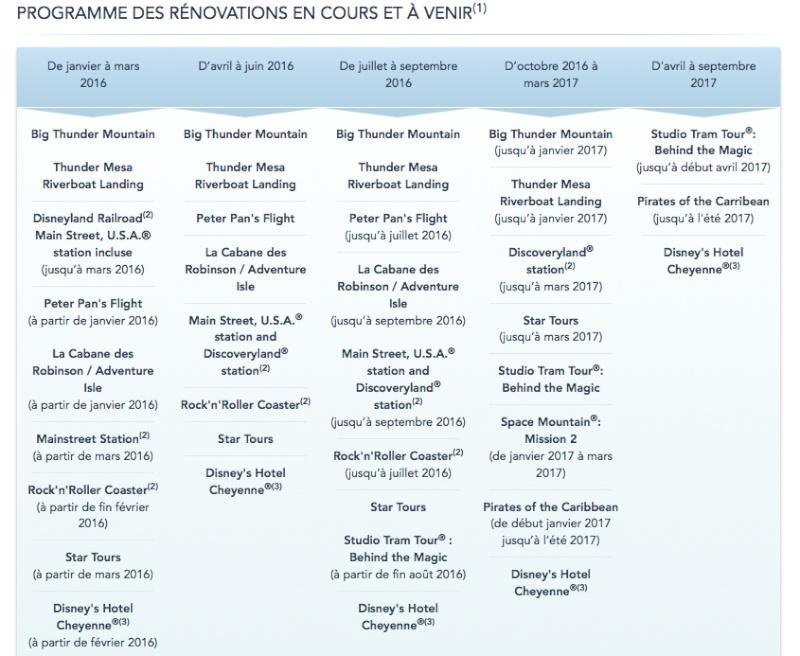 Calendrier des Saisons, Spectacles, Fermetures et Réhabilitations (voir page 1) Eep09010