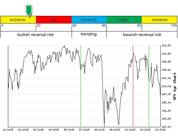 Stocks Trade Signals - Page 5 Br111