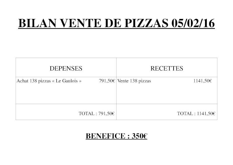 Vente de pizzas - 05 février 2016 Bilan_12
