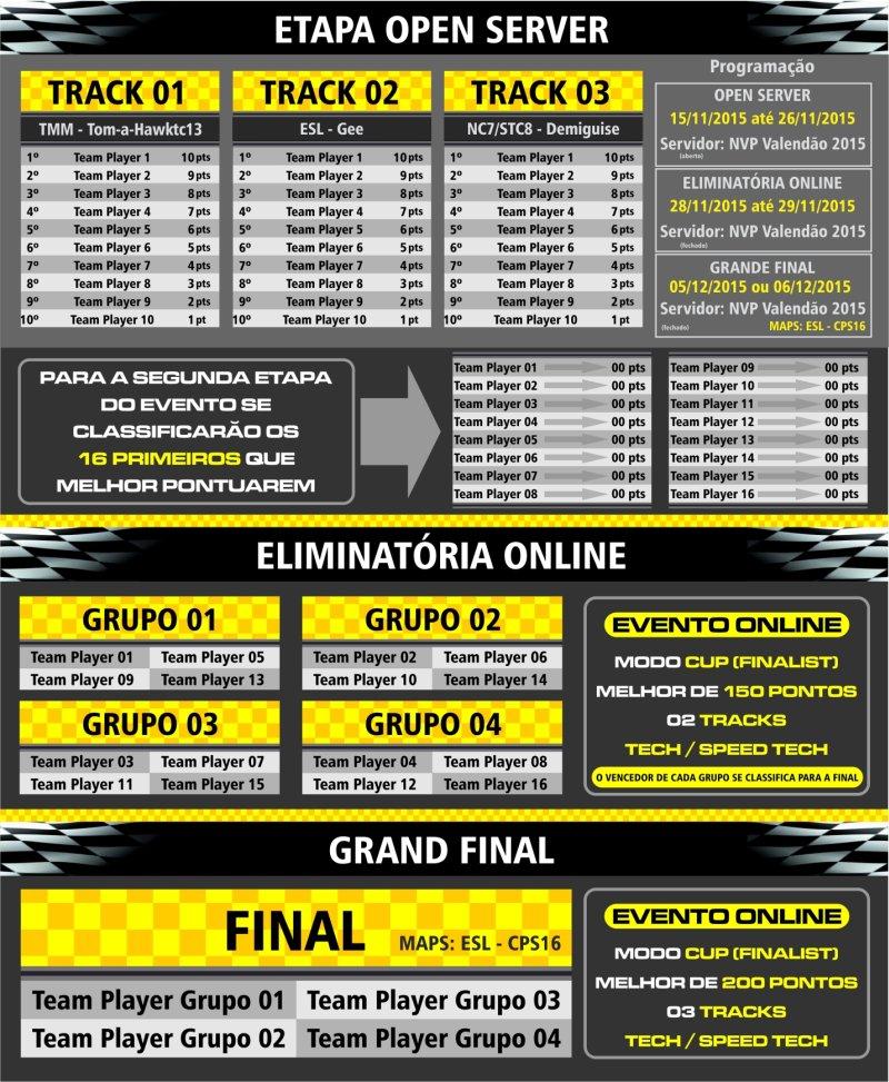 NVP Valendão Championship 2015 Valend10
