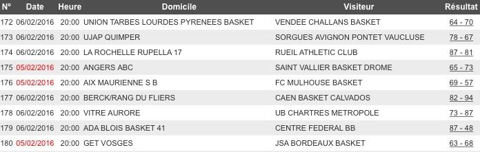 [J.20] Aix Maurienne SB - FC MULHOUSE : 69 - 57 - Page 6 F10