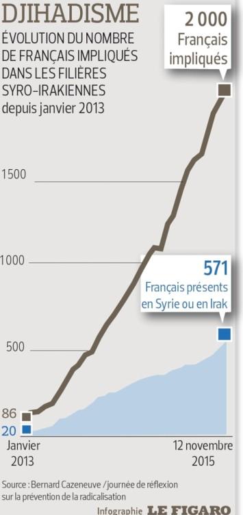 FusilladeS à Paris - Page 10 2015-111