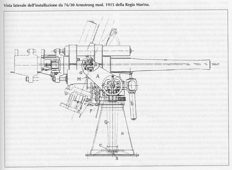 Rimorchiatore RD 7-12 Cannon10