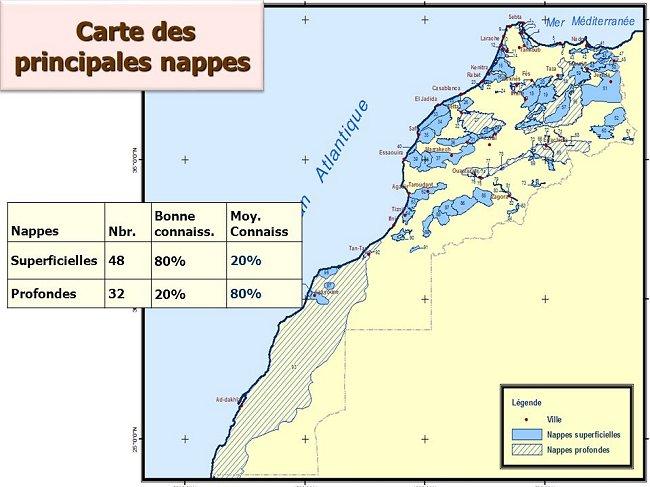 La problématique de l'eau dans le Souss Massa Eau_510
