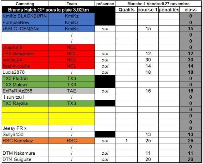 2° édition de l'ECC ( European Clio Cup ) 2015-119
