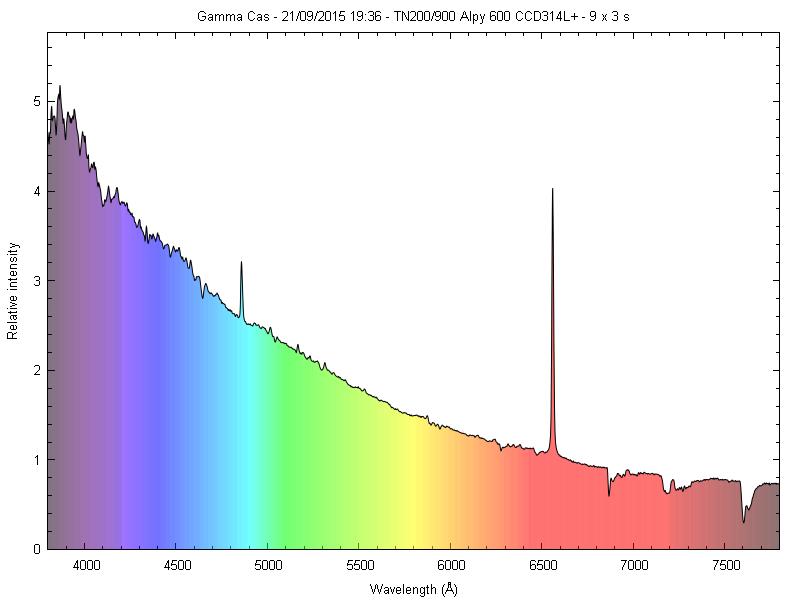 Gamma Cas, l'étoile toupie _gamma10