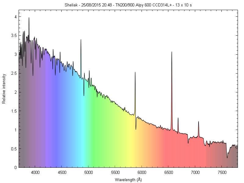 Spectres d'étoiles remarquables _sheli10