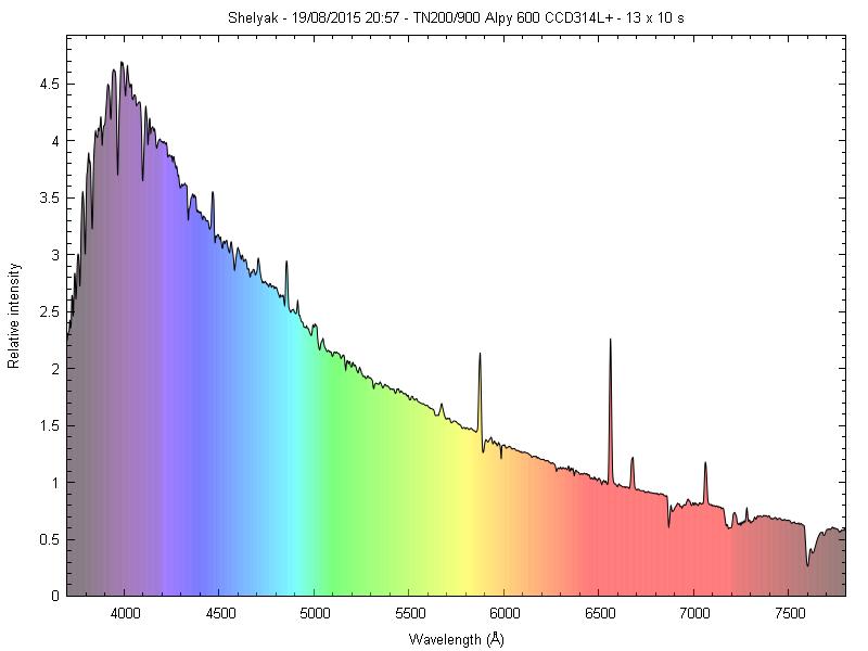 Spectres d'étoiles remarquables _shely10