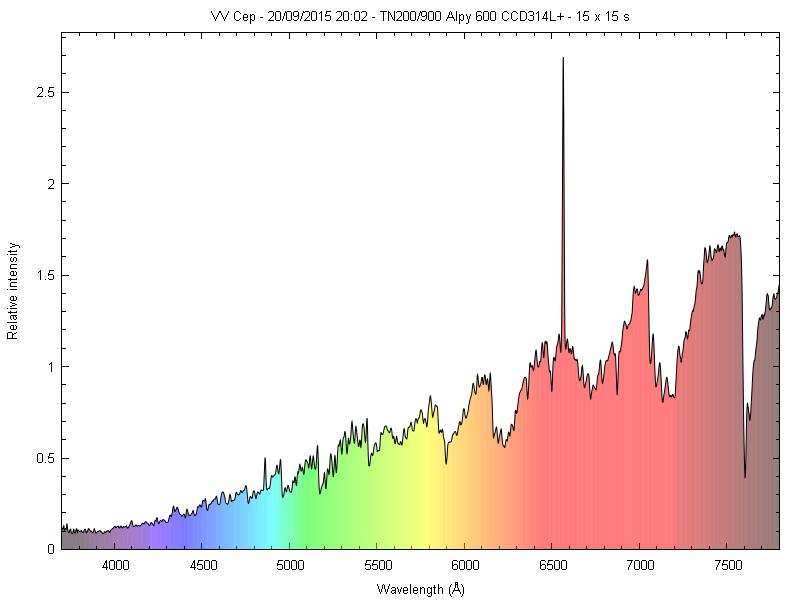 Spectres d'étoiles remarquables _vvcep10