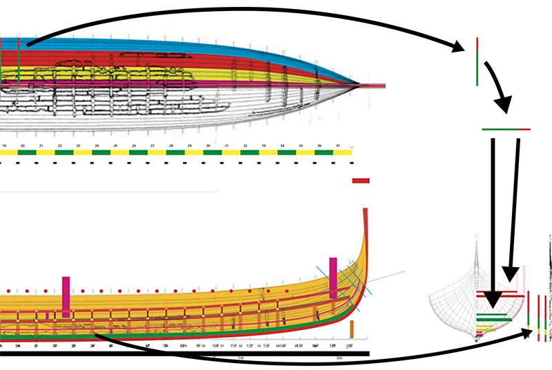Wikinger-Boot Skuldelev 2 (1:20)  Zeichn10