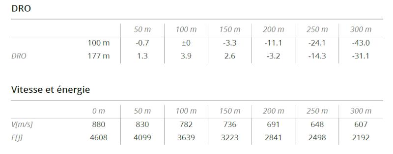 RWS EVO GREEN Calibre 9,3x62 184G Sans_t10
