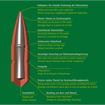 Brenneke TOG calibre 9,3x62 Tog-sc10