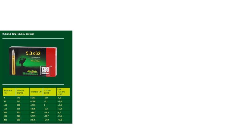 Oryx 200gr cal. 300wm VS Tog 247gr cal. 9,3x62  - Page 5 Tug93x10