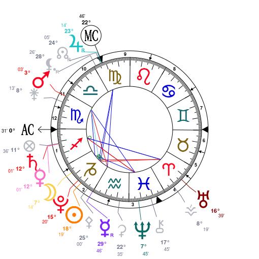 Aspects du mois de Janvier - Page 3 Astrot19
