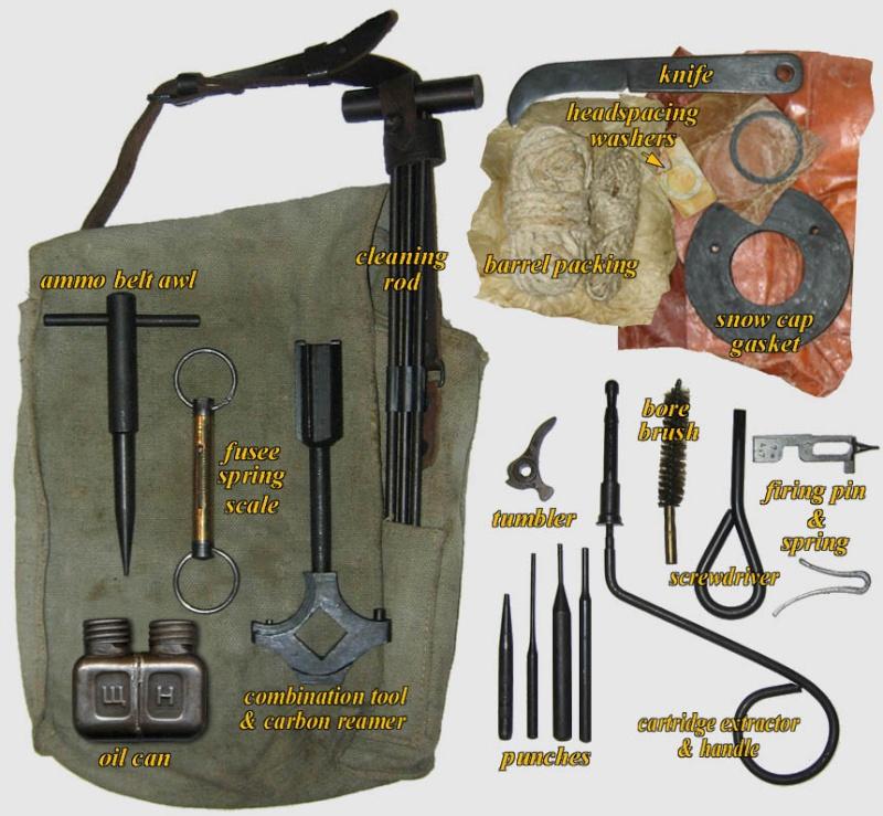 Les armes collectives Gunner10