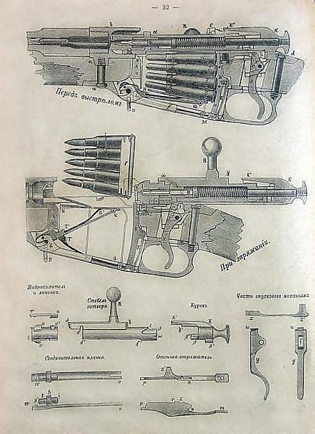 Le Fusil Mosin Nagant modèle 1891 Mosin-10