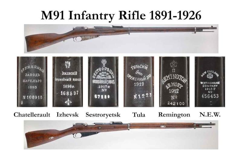 Le Fusil Mosin Nagant modèle 1891 Russia10