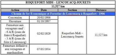 Chemin de fer Economique & Forestier des Landes de Gascogne. Image411