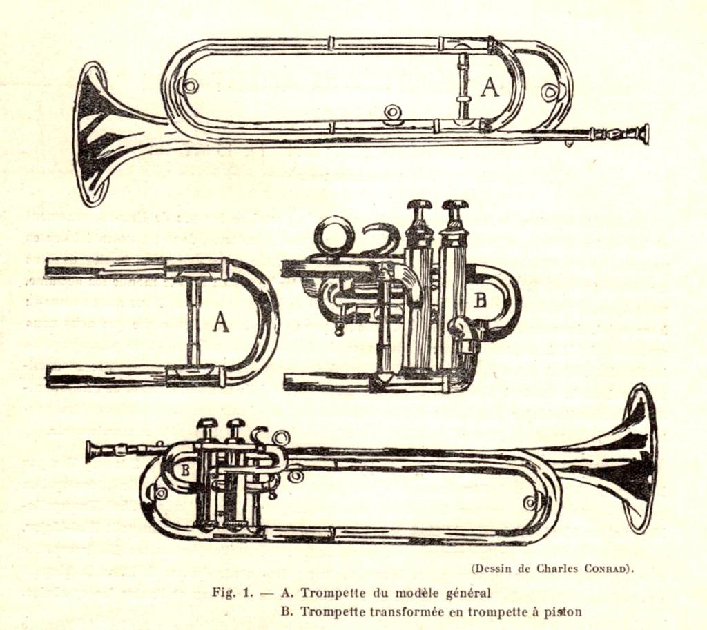 Les instruments de musique : caisses - tambours - clairons - trompettes  - Page 3 Trompe17