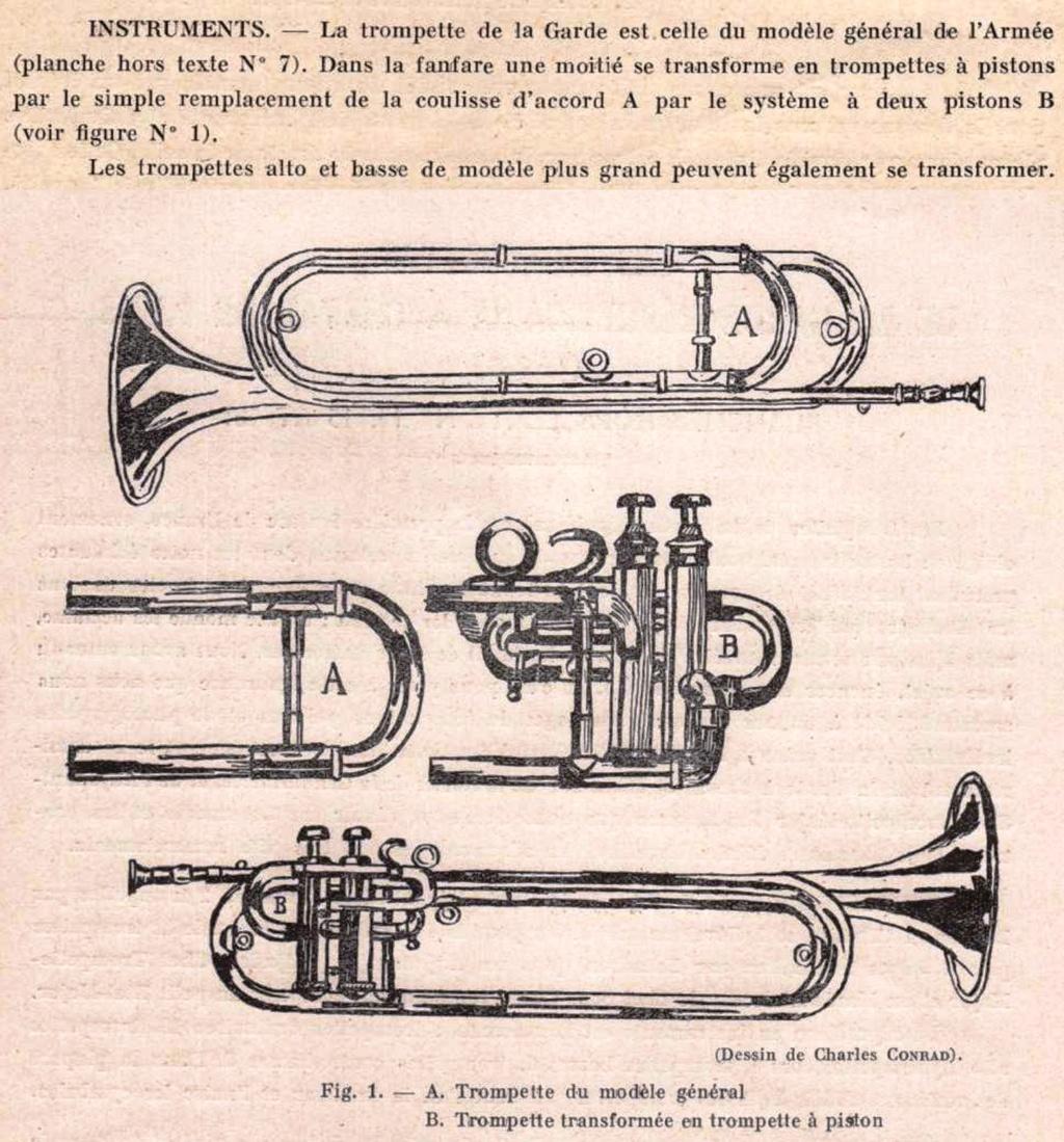 Les instruments de musique : caisses - tambours - clairons - trompettes  - Page 3 Trompe18