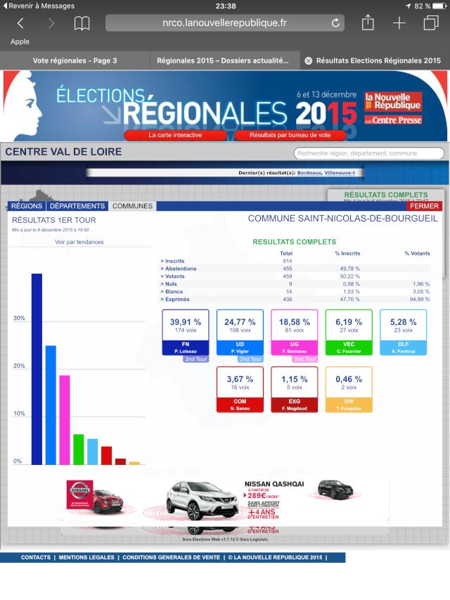 Vote régionales - Page 3 Image10