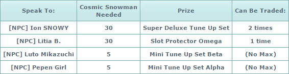 "21/1/2016 ""Snowman?"" Cosmic10"