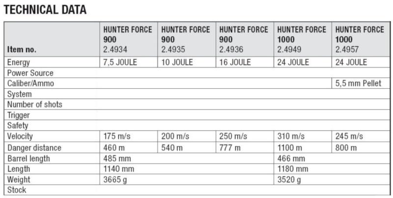 Carabine Hammerli Hunter Force 1000 Combo Hammer23