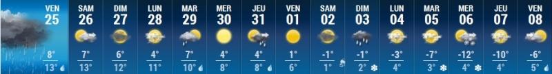 -14°C le  6 janvier?  0111