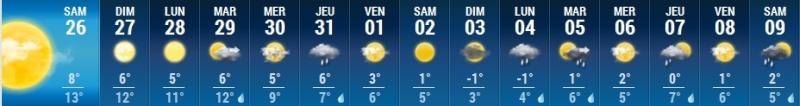 -14°C le  6 janvier?  0112