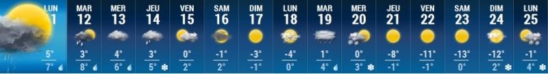 -14°C le  6 janvier?  0118
