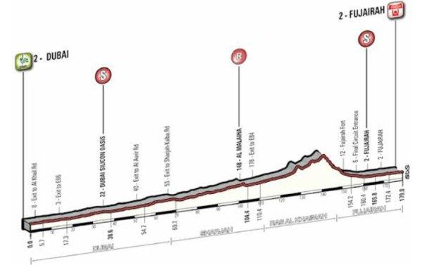 altimetria 2016 » 3rd Dubai Tour (2.HC) - Stage 1 » Dubai › Fujairah (179 km)