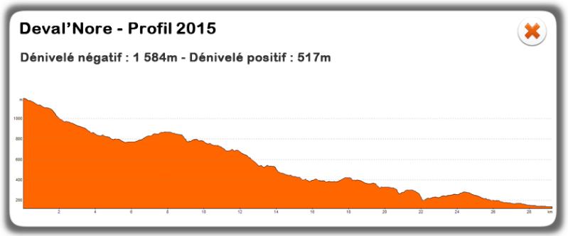 Cap Nore 2016 (Aude - 11)- Samedi 18 et Dimanche 19 juin 2016 Deval_10