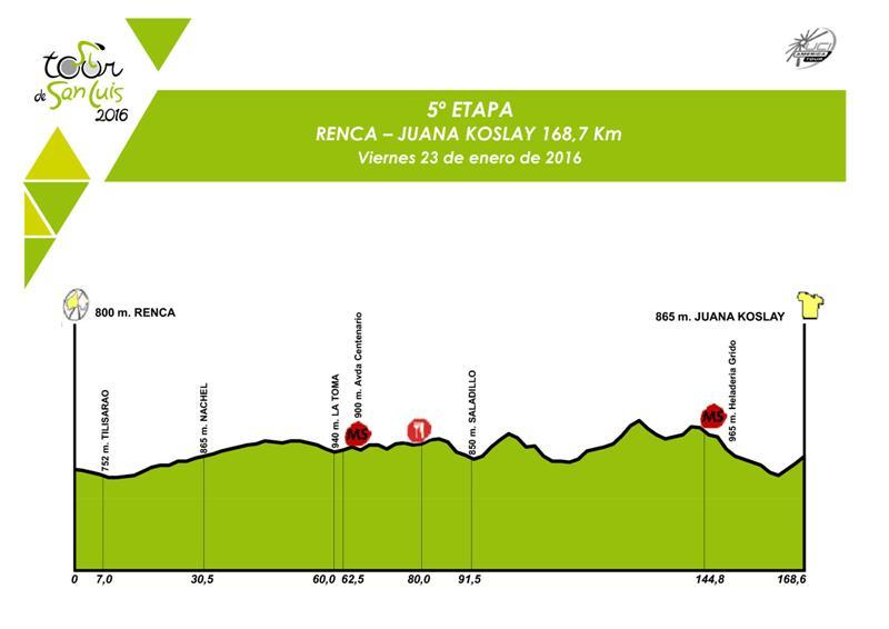 altimetria 5a tappa Renca › Juana Koslay (168.7 km) del Tour de San Luis