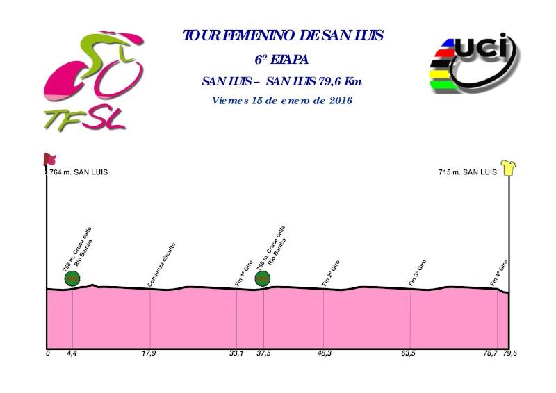 altimetria 2016 6a tappa del Tour Femenino de San Luis