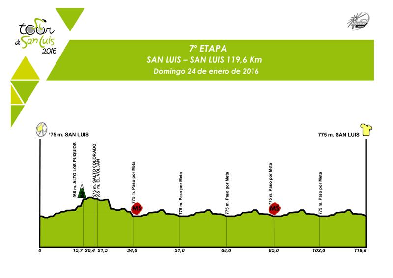 altimetria planimetria 7a tappa » San Luis › San Luis (119.6 km) del Tour de San Luis