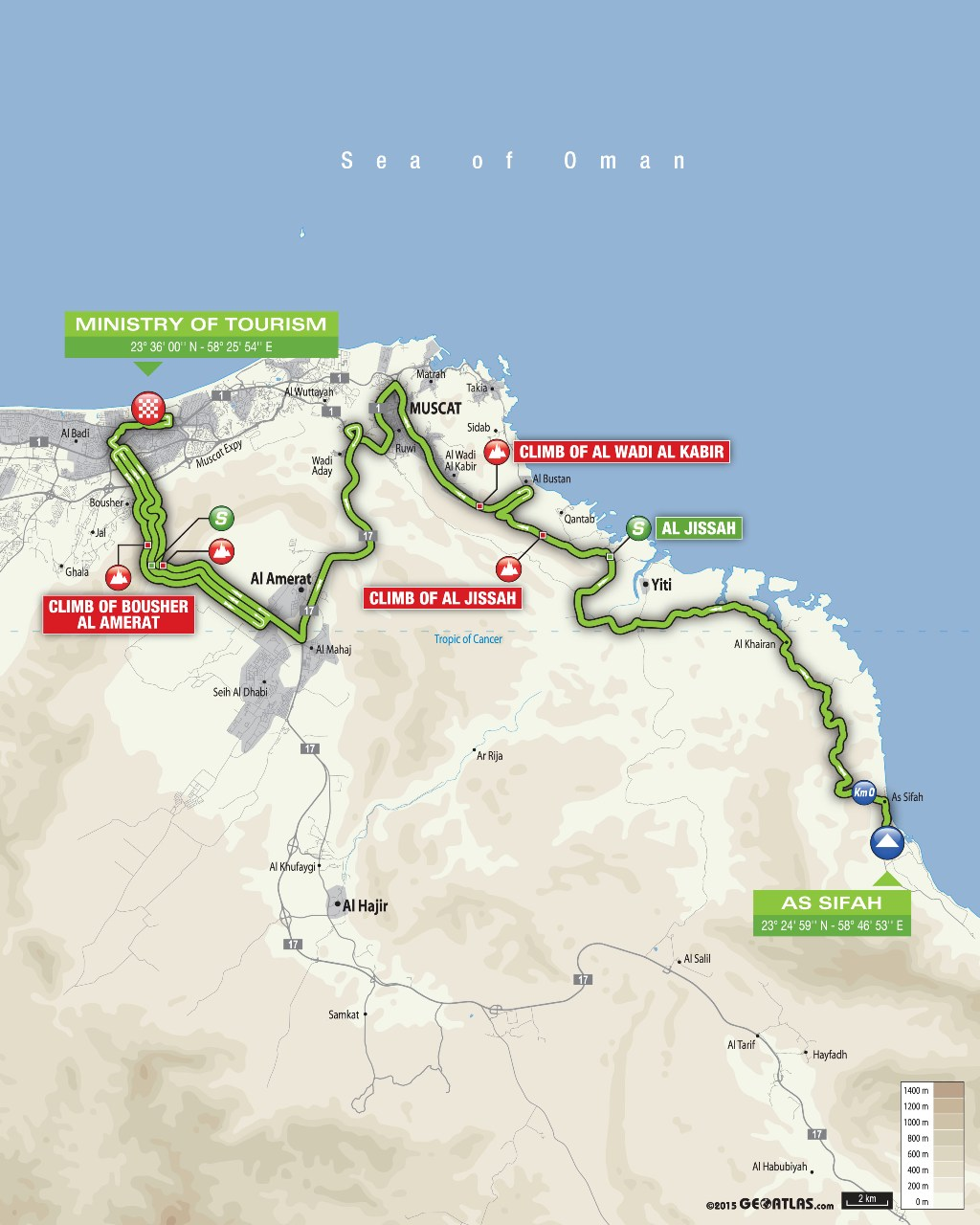 planimetria 2016 » 7th Tour of Oman (2.HC) - 5a tappa » Yiti (Al Sifah) › Ministry of Tourism (119.5 km)
