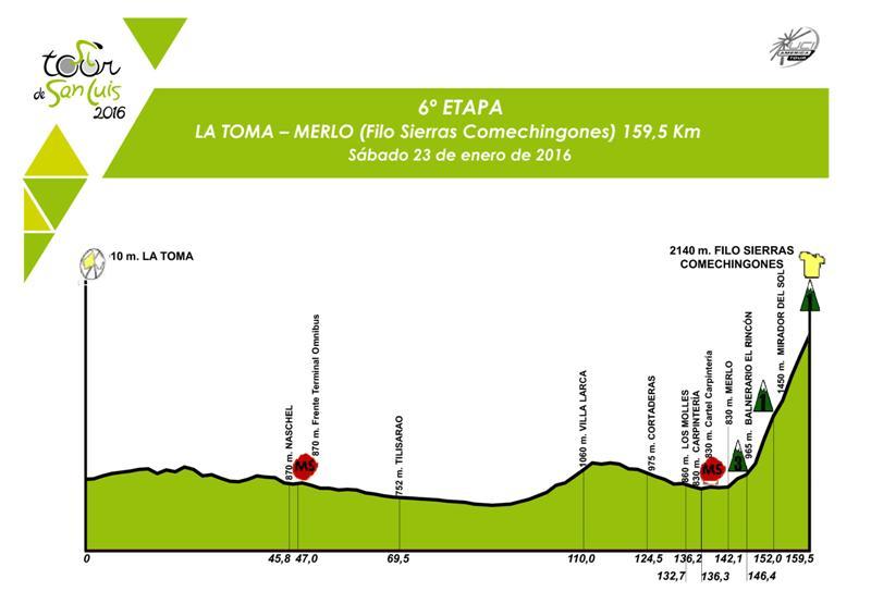 altimetria 6a tappa » La Toma › Filo de la Sierra de Comechingones (159.5 km) del Tour de San Luis
