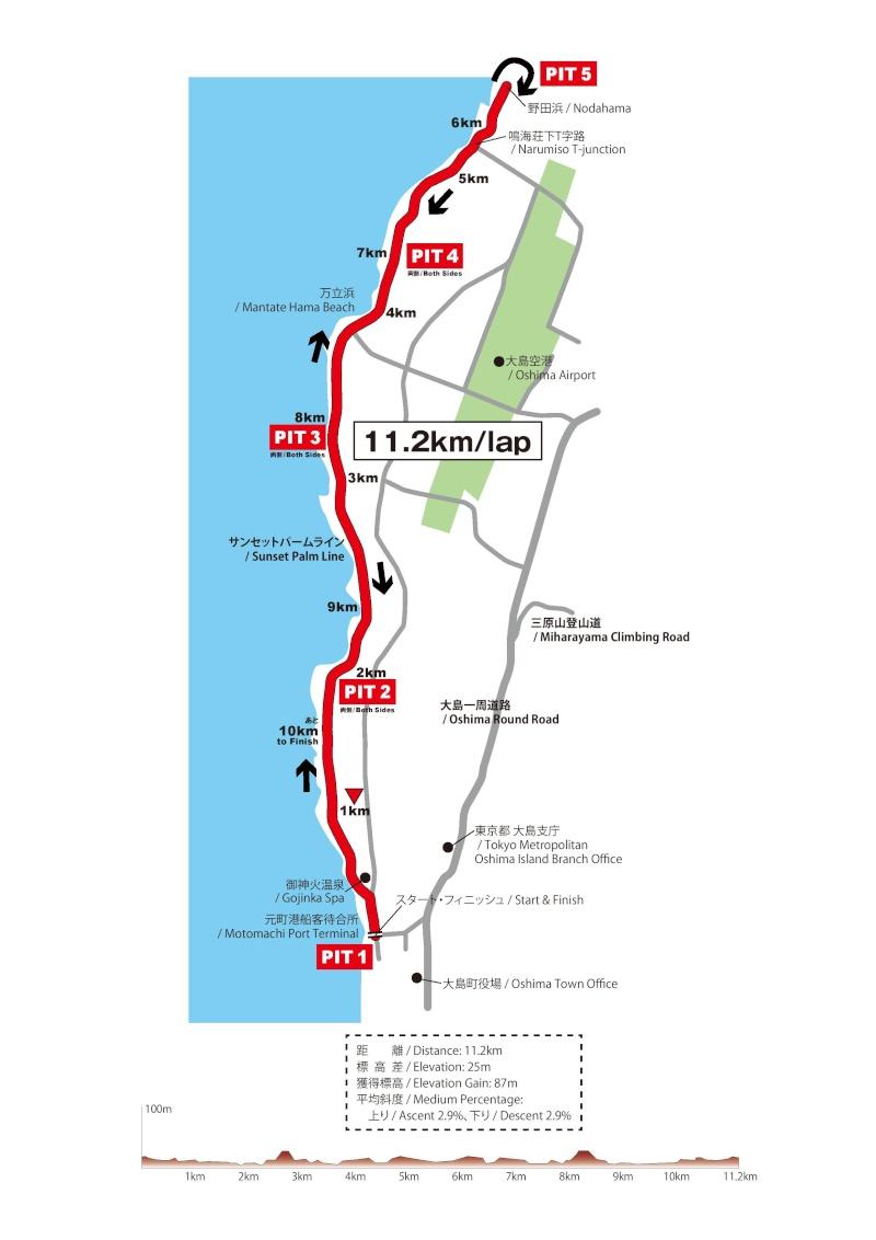 planimetria Campionati Asiatici di ciclismo 2016 - Cronometro Donne Juniores
