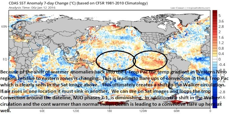 Update on Where our Pattern has Evolved to and Why Cdas-s13