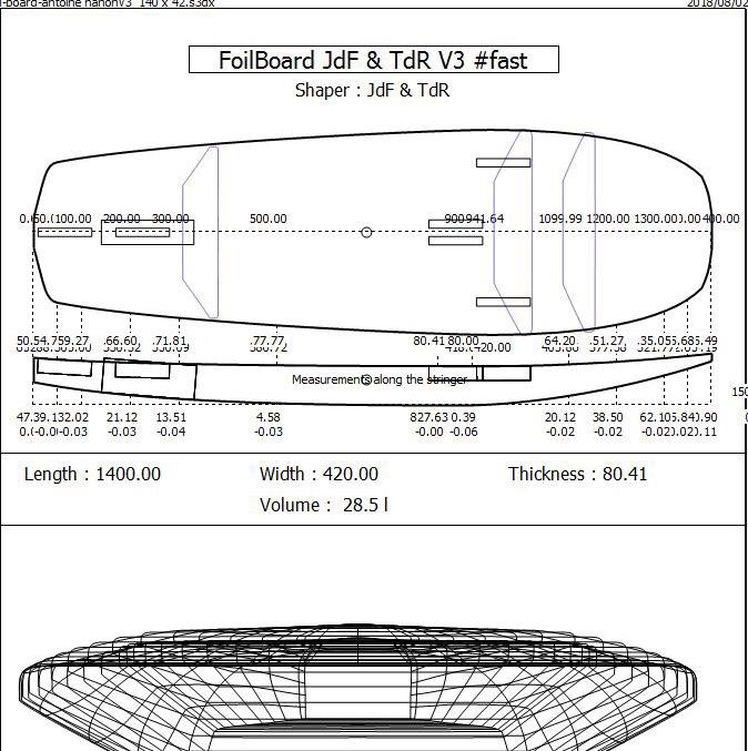 Avis foil de race - Page 2 D01e5310