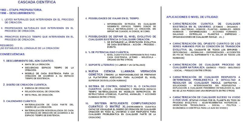 CASCADA CIENTÍFICA Cascad10