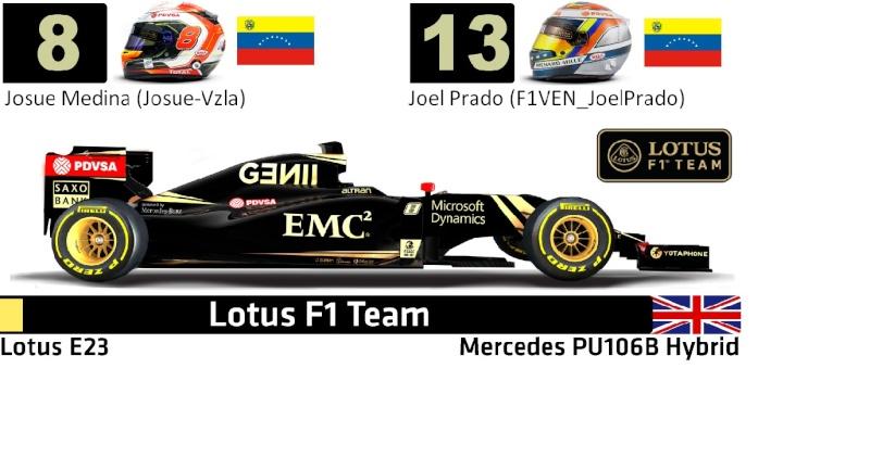 Pilotos y Escuderias Lotus_10